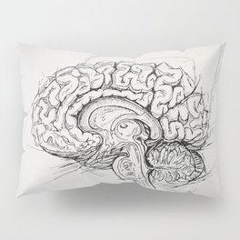 Brain Pillow Sham