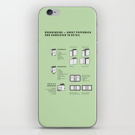 Bookbinding – About Paperback and Hardcover in Detail (in English) iPhone Skin