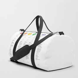 7 Chakra Chart & Symbols Duffle Bag