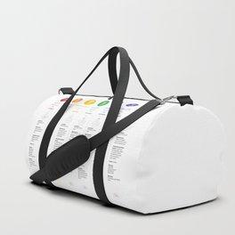 7 Chakra Chart & Symbols #21 Duffle Bag
