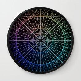 Mind's Eye Wall Clock