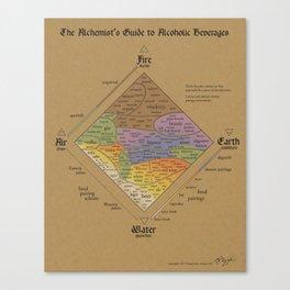 The Alchemist's Guide to Alcoholic Beverages (serif font) Canvas Print
