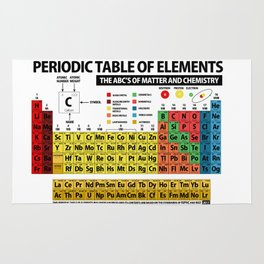 Periodic Table of Elements Rug