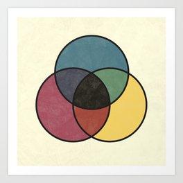 Matthew Luckiesh: The Subtractive Method of Mixing Colors (1921), vintage re-make Art Print