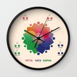 Harmony - Ayurveda Clock Wall Clock