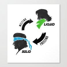 Metal Gear: Solid Liquid States Canvas Print