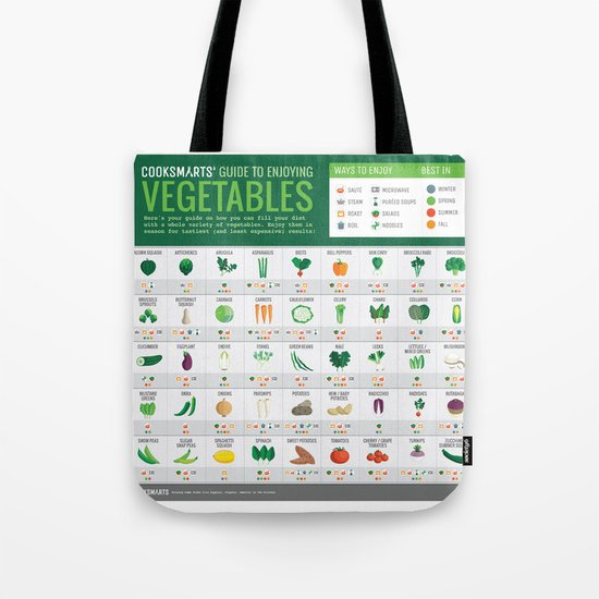 Cook Smarts' Guide to Enjoying Vegetables by cooksmarts