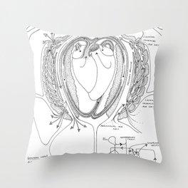 Avian Respiratory System, B&W Throw Pillow