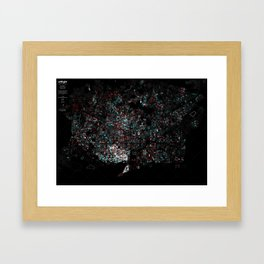 Uniqueness vs. identity Framed Art Print