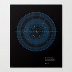 The Observable Universe Canvas Print