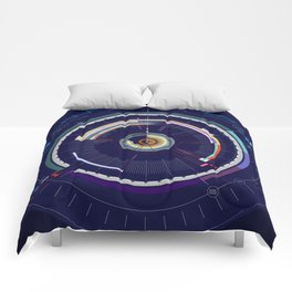 Timeline of the Universe Comforters