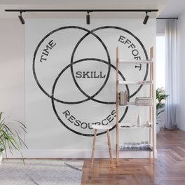 What It Takes Wall Mural