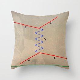Feynman Diagram Throw Pillow