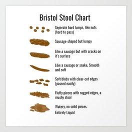 Bristol Stool Chart Art Print