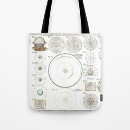 Homann Heirs Solar System Astronomical Chart Tote Bag