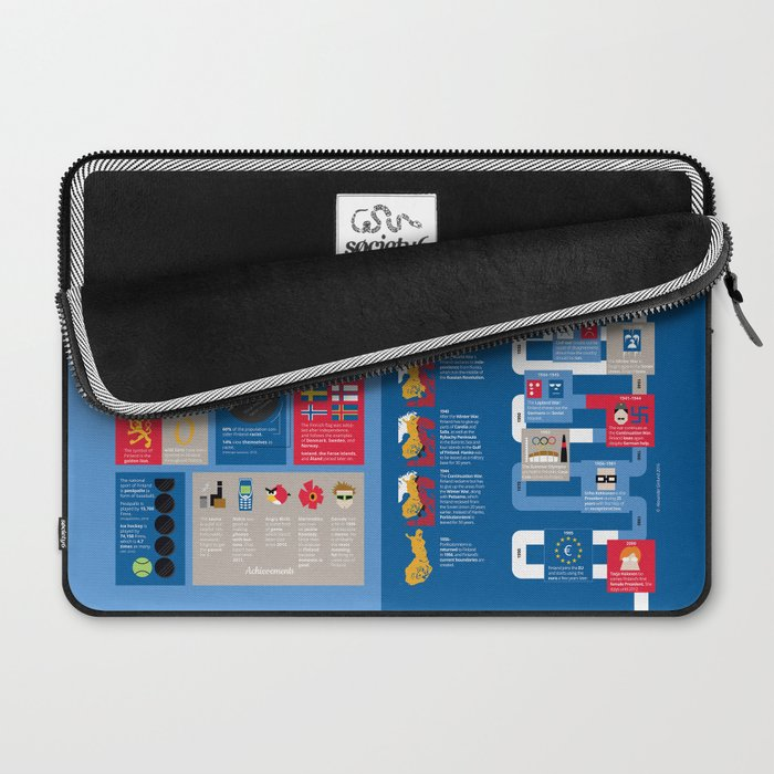 Finland Infographic (English Version) Laptop Sleeve
