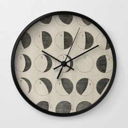 Antique Moon Phases Chart Wall Clock