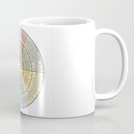 Feelings Wheel - Muted Coffee Mug