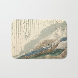 1854 Comparative Lengths of Rivers and Heights of Mountains Bath Mat