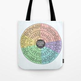 Feeling-Sensation Wheel Tote Bag