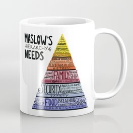 Maslow's Hierarchy of Needs Coffee Mug