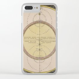 Van Loon - Theory of the Orbits of Venus and Mercury, 1708 Clear iPhone Case
