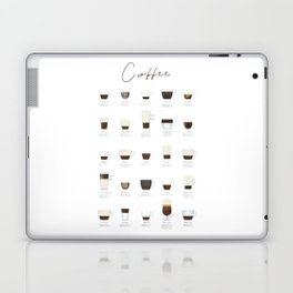 Coffee  Types Laptop & iPad Skin