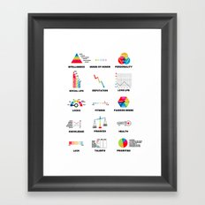 LOSER Framed Art Print
