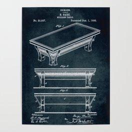 1895 - Billiard table Poster