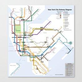 New York Subway Map Canvas Print