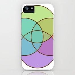 Plural Pride iPhone Case