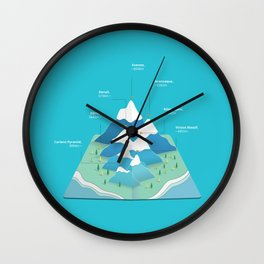 Seven Summits Wall Clock