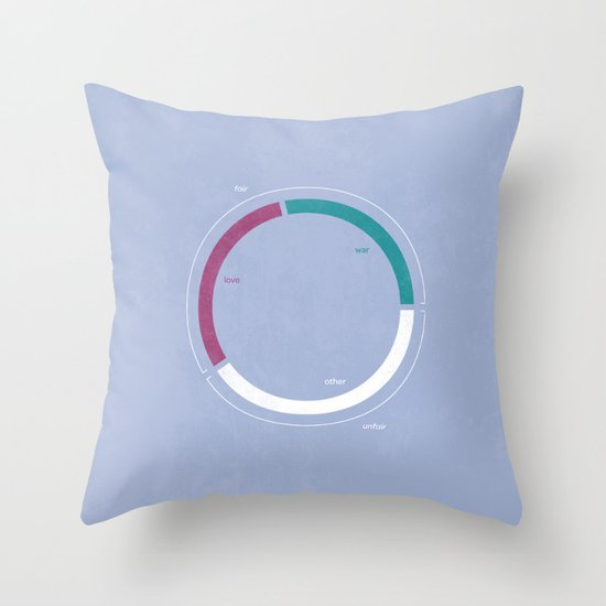 Love / War Throw Pillow