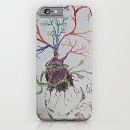 Skull II iPhone Case