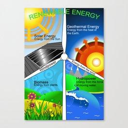 Renewable Energy Educational Poster Canvas Print
