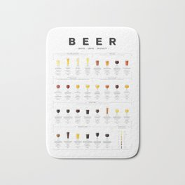 Beer chart - Lagers Bath Mat