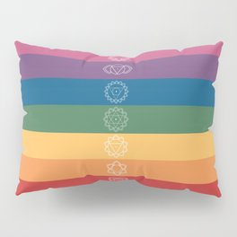Seven Chakra Mandalas on a Striped Rainbow Color Background Pillow Sham