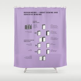 Bookbinding – About Sewing and Adhesive binding (in English) Shower Curtain
