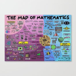 The Map of Mathematics Canvas Print