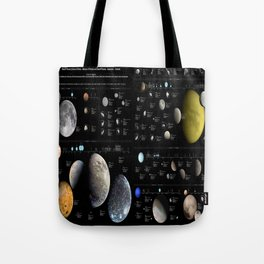 Small Bodies of the Solar System Tote Bag