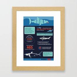 Shark Infographic Framed Art Print