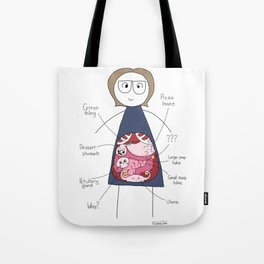Imaginary Anatomy Tote Bag