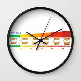 Cat CHONK Chart Meme Wall Clock