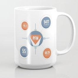 Omaha Omaha Coffee Mug