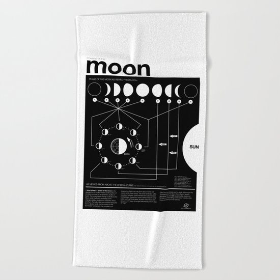 Phases of the Moon infographic Beach Towel