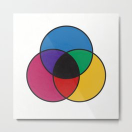 Matthew Luckiesh: The Subtractive Method of Mixing Colors (1921), re-make, interpretation Metal Print