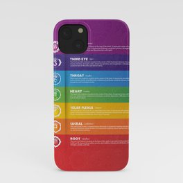 7 Chakra Chart & Symbols #17 iPhone Case
