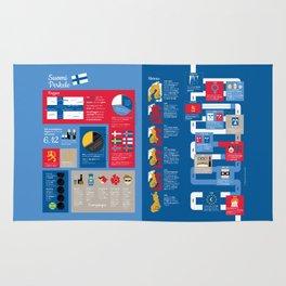 Finlandsinfografik (svensk version) Rug