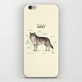 Anatomy of a Wolf iPhone Skin