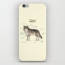 Anatomy of a Wolf iPhone Skin